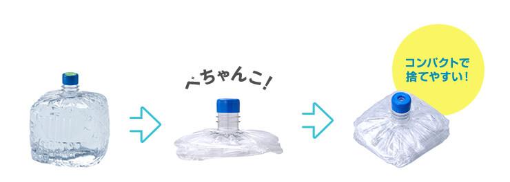 衛生的な新品ボトルを届けてくれる